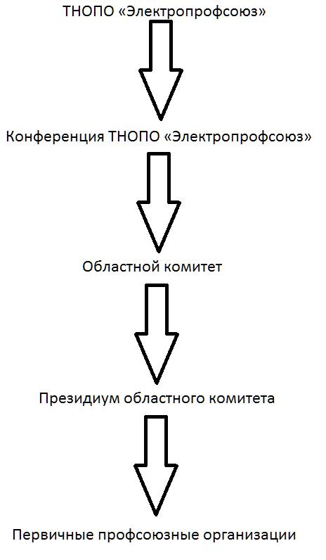 Безымянный_(2)